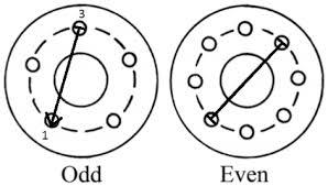 Harley Wheel Interchange Chart 32 Veracious Car Rim Interchange Chart