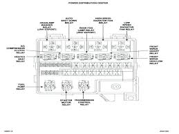 06 pt cruiser fuse box diagram free download wiring ford co 2006 pt cruiser under hood fuse box diagram 06 pt cruiser fuse box diagram free download wiring ford co