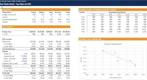 Pro Forma Example Real Estate Development Financial Modeling And Pro Forma