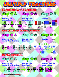 Multiplying Fractions By Whole Numbers Anchor Chart Multiply Fractions Poster By A Fraction Whole Number Mixed Numbers