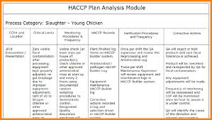 Haccp Plan Template Haccp Plan Example Filename Msdoti69