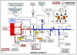 boeing 737 pilots notes 737 3 4 500 pneumatics schematic