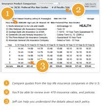 Health Insurance Quote Awesome 48 Health Insurance Quotes 48 QuotePrism