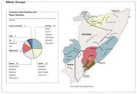 Demographics Of Somalia Wikipedia