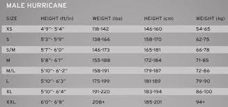 Tyr Womens Wetsuit Size Chart Tyr Size Chart Bedowntowndaytona Com