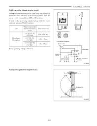 forklift wiring diagram mitsubishi diy enthusiasts wiring diagrams \u2022 Auto Wiring Diagrams for Mitsubishi mitsubishi fd20cn forklift trucks service repair manual sn f16d 85001 rh slideshare net mitsubishi fuso wiring diagram mitsubishi forklift ignition wiring