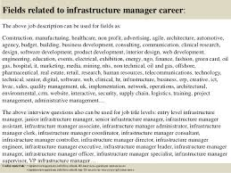Top Infrastructure Manager Intervie Image Gallery Infrastructure
