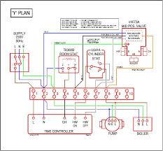central heating wiring diagram hvac wiring diagram \u2022 free wiring s plan wiring diagram with pump overrun at Wiring Diagram For S Plan Heating System