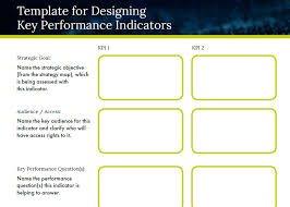 Template For A Sample Kpi Template