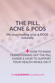 Diane 35 and pcos teens
