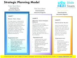 Year Business Plan Template Fresh Awesome 5 Excel Marketing