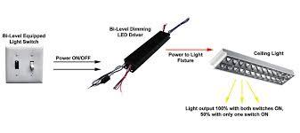 oem solutions lighting controls bi level dimming