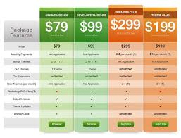 table graphic design inspiration. Top Website Design Pricing Table F90 About Remodel Creative Home Decor Ideas With Graphic Inspiration