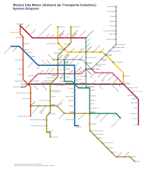 List of Mexico City Metro stations - Wikipedia