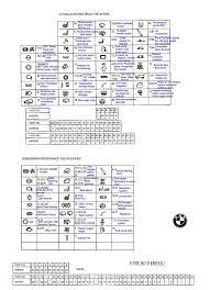 fuse box symbols meaning wiring diagram mega bmw fuse box symbols wiring diagram blog bmw fuse box symbols