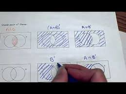 Venn Diagram Shading Generator Shading Venn Diagrams Solutions Examples Videos