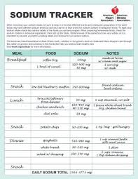 Daily Sodium Intake Chart Did You Know That A Fast Food Sandwich Or Burger Can Easily