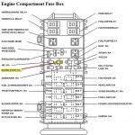 97 ford ranger fuse box diagram 97 automotive wiring diagrams 93 Ford Ranger Fuse Box Diagram 2002 ford ranger fuse diagram 1997 ford ranger fuse box diagram inside 93 ford ranger 1993 ford ranger fuse box diagram