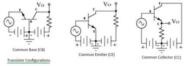 Transistor Configuration Comparison Chart Difference Between Cb Ce Cc Transistor Configurations