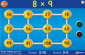 Topmarks Bar Charts Hit The Button Topmarks Maths Zone Cool Learning Games
