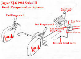 jaguar xj engine diagram wirdig dual fuel tanks wiring diagram image into this blog for guide