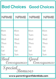 Good Choices Bad Choices Chart
