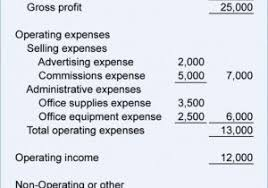small business profit and loss statement template income and expenses spreadsheet small business or fresh 9 self
