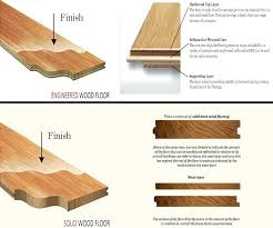 best laminate flooring radiant heat incredible laminate flooring dimensions intended what about new floors over radiant