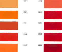 Red Orange Colour Chart Print Accessory