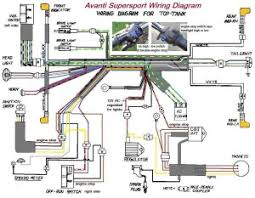sachs engine wiring wiring diagrams Ã' myrons mopeds avanti supersport top tank wiring