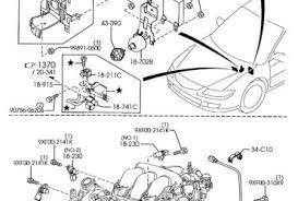 similiar 2001 mazda millenia vacuum diagram keywords deh wiring harness diagramon 2001 mazda millenia vacuum diagram