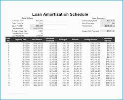 Student Loan Amortization Schedule Template Unsophisticated Excel
