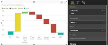 Power Bi Waterfall Chart Multiple Measures Power Bi Desktop July Feature Summary Microsoft Power Bi