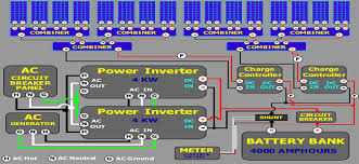 off grid solar wiring diagrams on off images free download wiring Off Grid Solar Wiring Diagram off grid solar wiring diagrams 7 house off grid solar wiring diagram solar system diagram off grid solar system wiring diagram