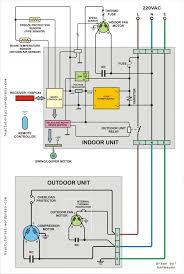 air conditioner outdoor unit wiring diagram wiring diagrams air conditioner outdoor unit wiring diagram wiring diagrams electrical air condenser flow chart medium