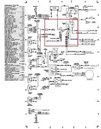 wiring diagram 1989 jeep wiring diagram 1989 jeep and 1989 jeep cherokee wiring diagram nilza net