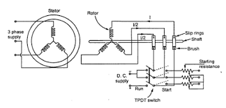 synchronous motor starting methods engineering tutorial slip ring starting method