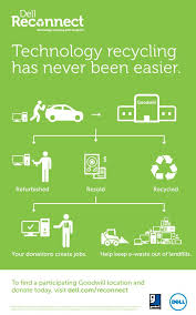 Dell Reconnect Donate Used Electronics To Help The Environment And