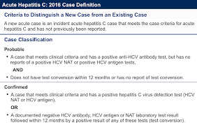 Hcv Epidemiology In The United States Core Concepts