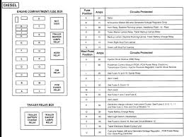 ford escape fuse box diagram layout for wiring 2005 f350 panel ford fuse panel diagram best of excursion box com wiring 2005 f350 f150 54 triton ford fuse box diagram