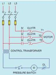 basic control circuits Magnetic Starter Pressure Switch Wiring ill 3 schematic diagram of the circuit shown in ill 2 wiring diagram magnetic starter pressure switch