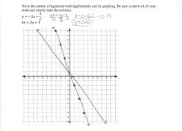 glamorous solving a system of equations 3 students are asked to solve systems by graphing worksheet