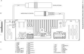 pioneer car radio stereo audio wiring diagram autoradio connector wire installation schematic schema esquema de conexiones stecker konr connecteur cable