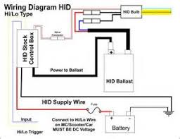 similiar hid headlight wiring diagram keywords hid headlight wiring diagram on ford hid headlight wiring diagram