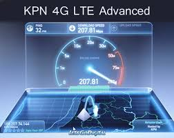 Snelheid internet testen kpn