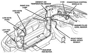 dodge dakota wiring diagrams pin outs locations brianesser com 2000 engine compartment harness location right front