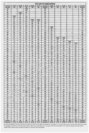 Army Apft Chart Apft Score Chart Wonderfully Apft Score Sheet Pt Charts 2