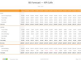 How To Forecast Balance Sheet 3 Way Forecast Balance Sheet Calxa