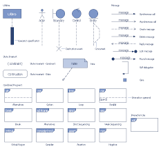 Message Sequence Chart Visio Design Elements Bank Uml Sequence Diagram