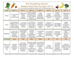 diabetic diet meal plans free meal plans to lose weight fast cv magazine